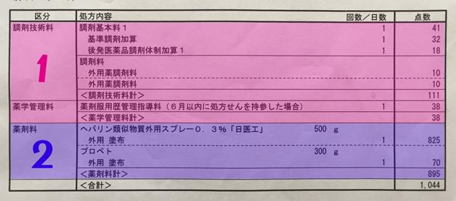 drug-price-system01