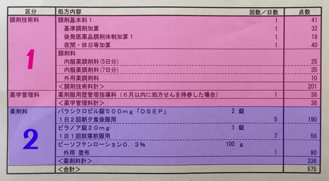 drug-price-system02